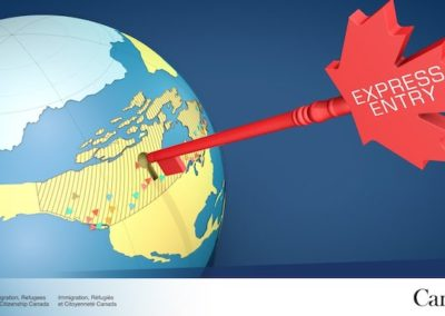 How to Get Canada PR as skilled immigrant by Express Entry